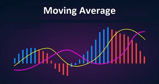 اندیکاتور میانگین متحرک چیست
